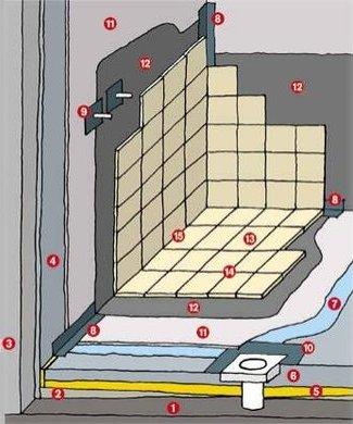 mischbatterie abdichten alles ber wohndesign und m belideen. Black Bedroom Furniture Sets. Home Design Ideas
