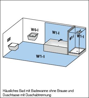Badezimmer Abdichten Einstufung Der Abdichtung Baustoffhandel Nrw