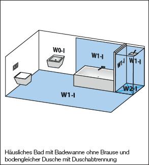 Gut gemocht Badezimmer abdichten und einstufung der Abdichtung, Baustoffhandel NRW PX13